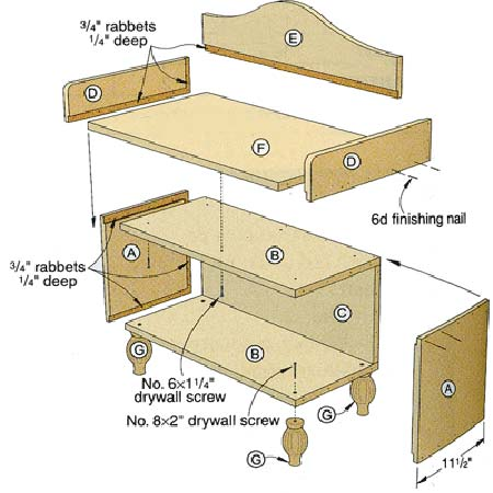 Entryway table woodworking plans nightstand